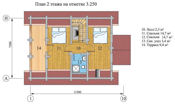 house 100 p 2